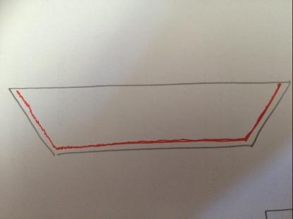 Schéma toge